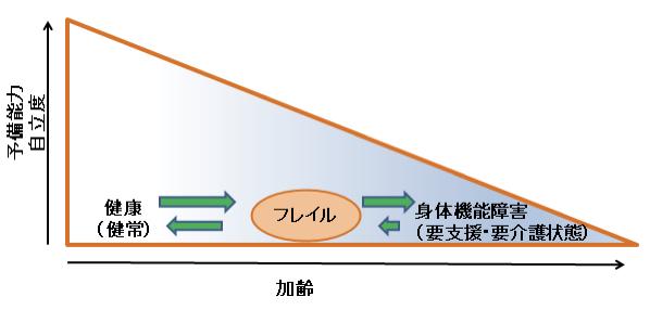 top_link_description_image2